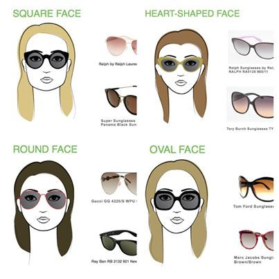 SUNGLASSES BEST FOR FACE SHAPES