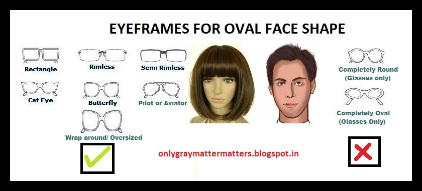 What Sunglasses Are Best For An Oval Face? | Sunglasses and Style ...