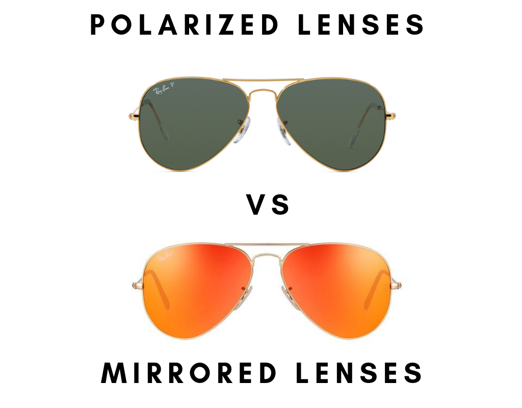 b4486907fa36 Polarized vs Mirrored Lenses, What are Polarized Lenses