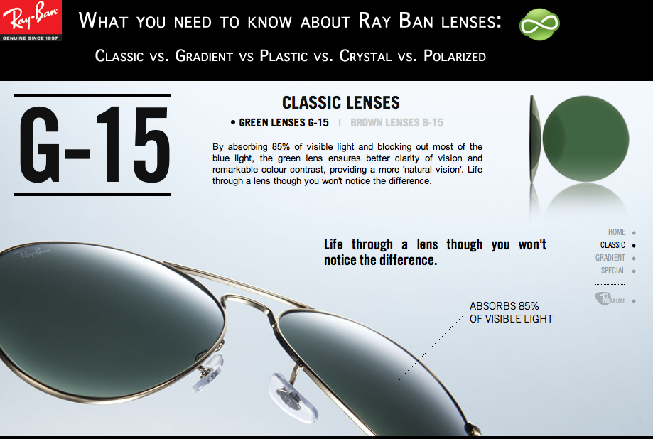 a4ef97b484 The 5 Types of Ray-Ban Sunglass Lenses - Sunglasses and Style Blog ...