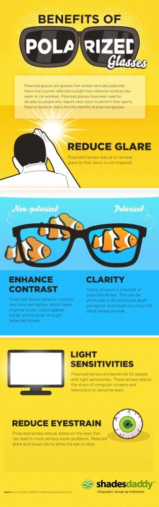 polarized lens benefits